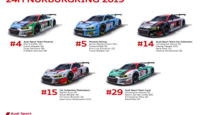 24h-Nuerburgring-2019-Preview-Audi-Sport-customer-racing-GT3-Teams-Audi-R8-LMS.