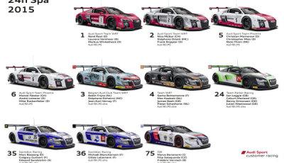 24h-Spa-2015-Audi-Sport-Kundenteams-GT3-Artiklebild