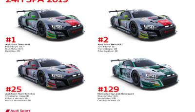 Audi Sport customer racing, Audi R8 LMS