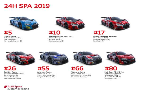 Audi Sport customer racing, Audi R8 LMS