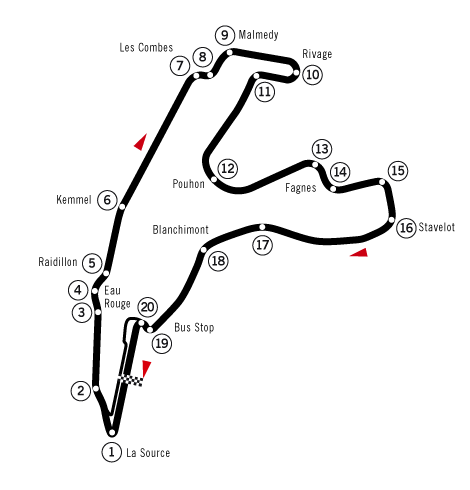 Circuit Spa